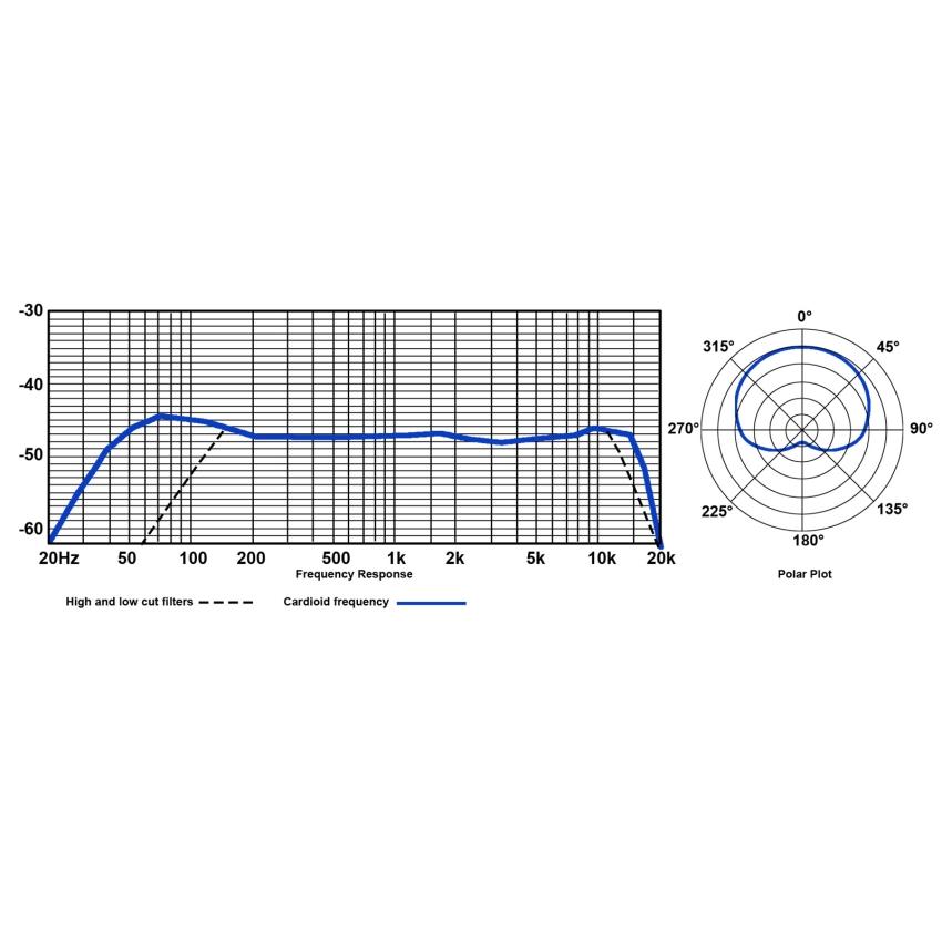 Lauten Audio LA-320 Vacuum Tube Condenser Microphone